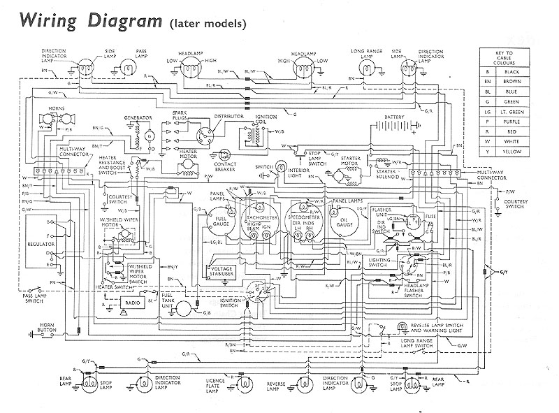 Ford V Galaxie  plete Electrical Wiring Diagram together with Eco further Clt O Cpp Firewall Mount Brake Booster Master Master Cylinder moreover Hqdefault furthermore Maxresdefault. on 1963 ford wiring diagram